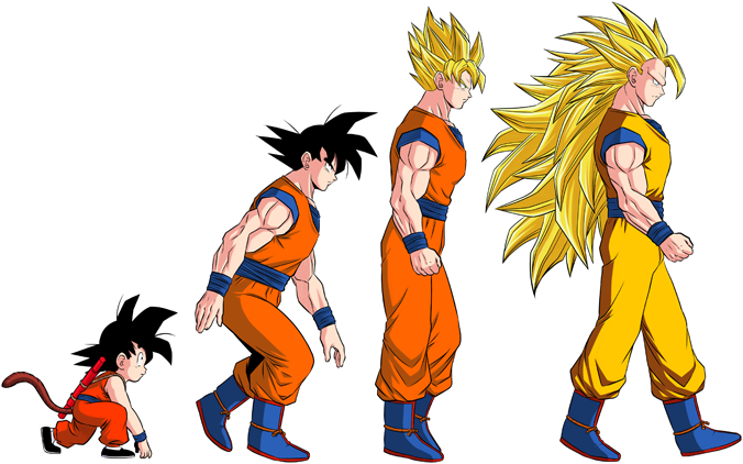 Son Goku evolutionary theory
