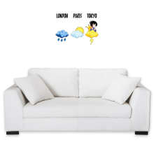 Sticker Mural  parodique Sangoku et Pikachu : Météo Tokyo :) (Parodie )